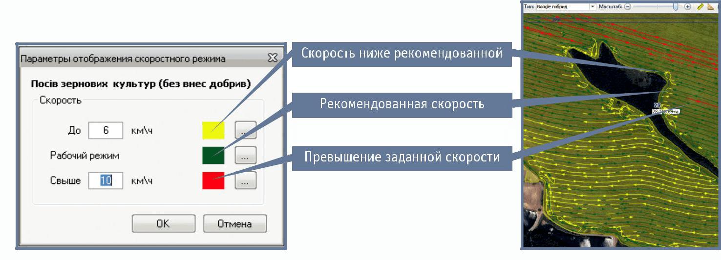 Модуль TrackControl - AGRO